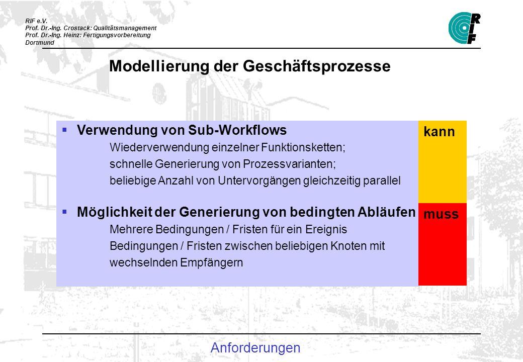 Modellierung der Geschäftsprozesse