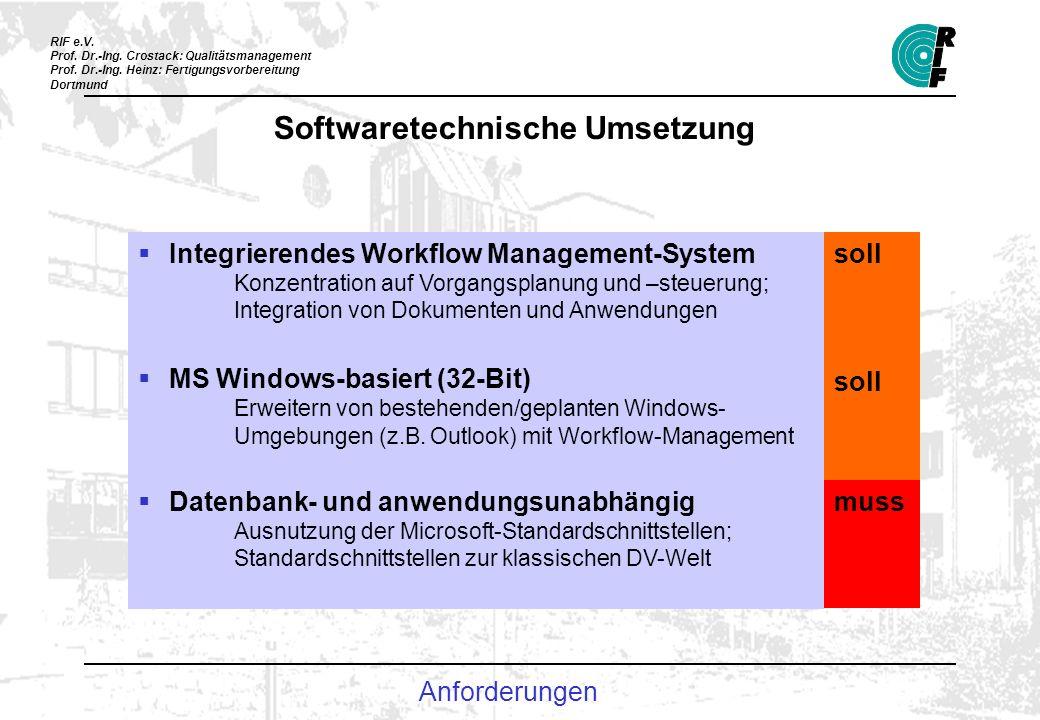 Softwaretechnische Umsetzung