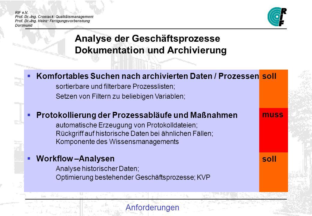Analyse der Geschäftsprozesse Dokumentation und Archivierung