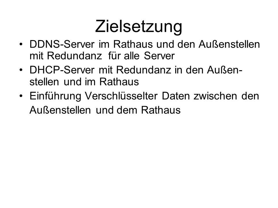 Zielsetzung DDNS-Server im Rathaus und den Außenstellen mit Redundanz für alle Server.