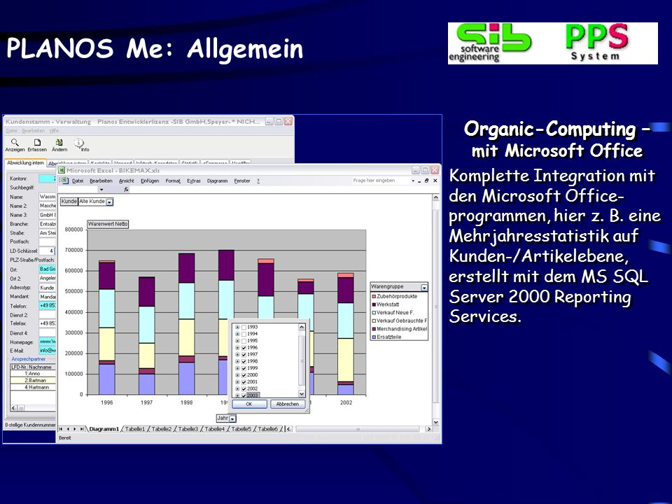 Organic-Computing – 'Fremdsoftware'