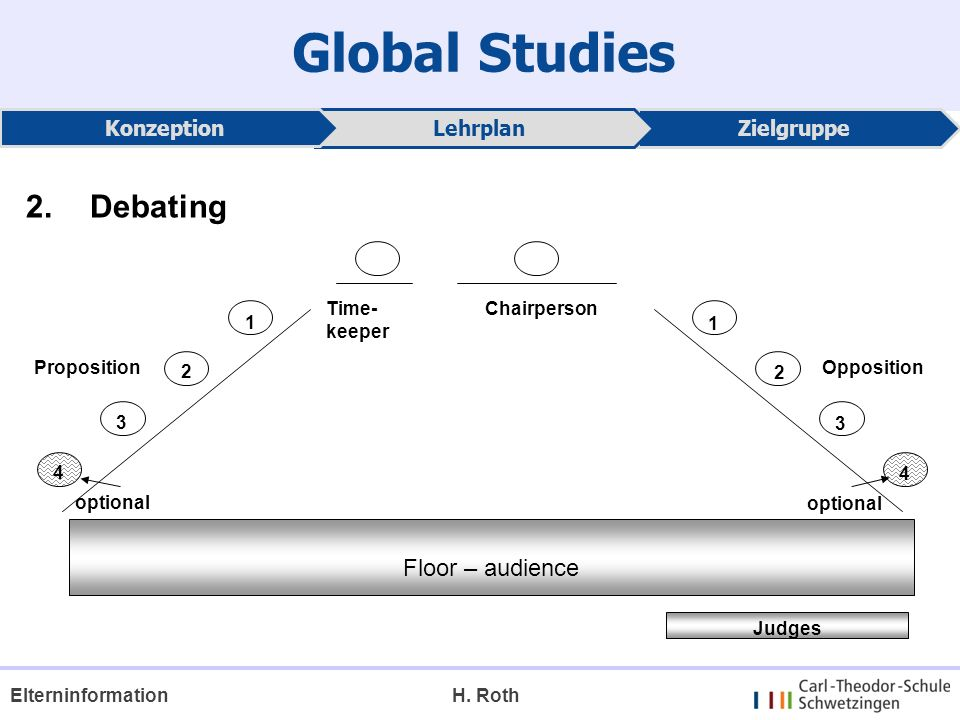 Global Studies 2. Debating Floor – audience Konzeption Lehrplan