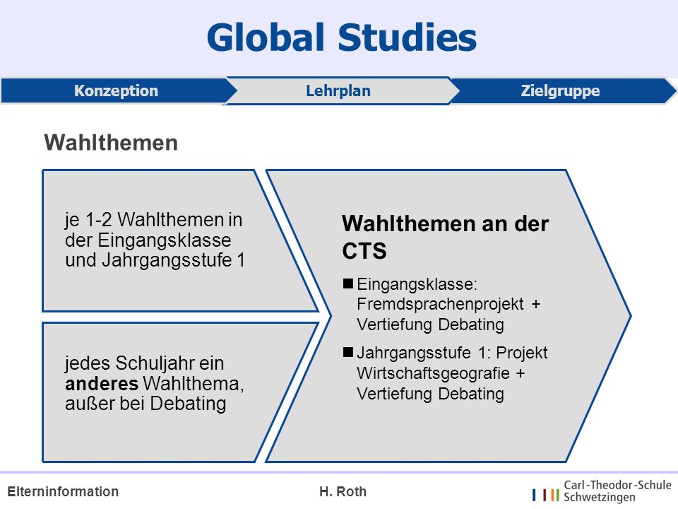 Global Studies Wahlthemen Wahlthemen an der CTS