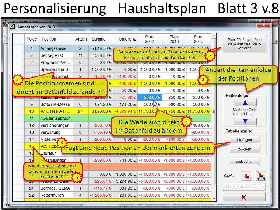 Personalisierung Haushaltsplan Blatt 3 v.8