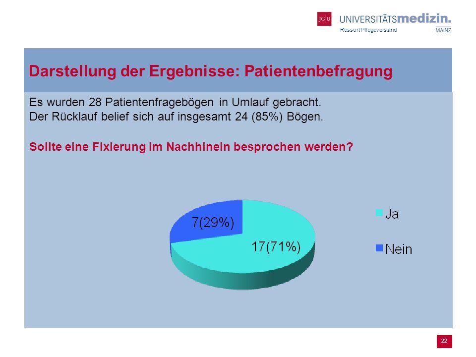 Darstellung der Ergebnisse: Patientenbefragung