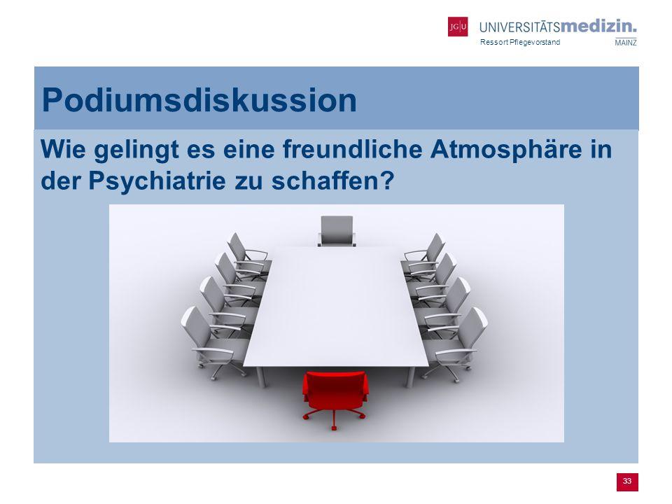 Podiumsdiskussion Wie gelingt es eine freundliche Atmosphäre in der Psychiatrie zu schaffen 33 33