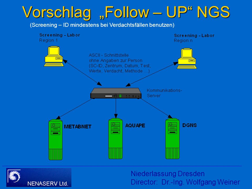 "Vorschlag ""Follow – UP NGS"