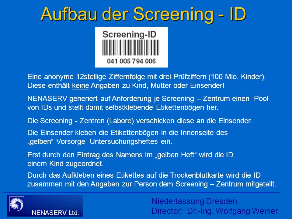 Aufbau der Screening - ID
