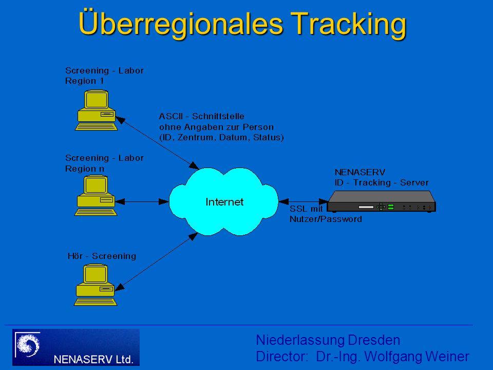 Überregionales Tracking