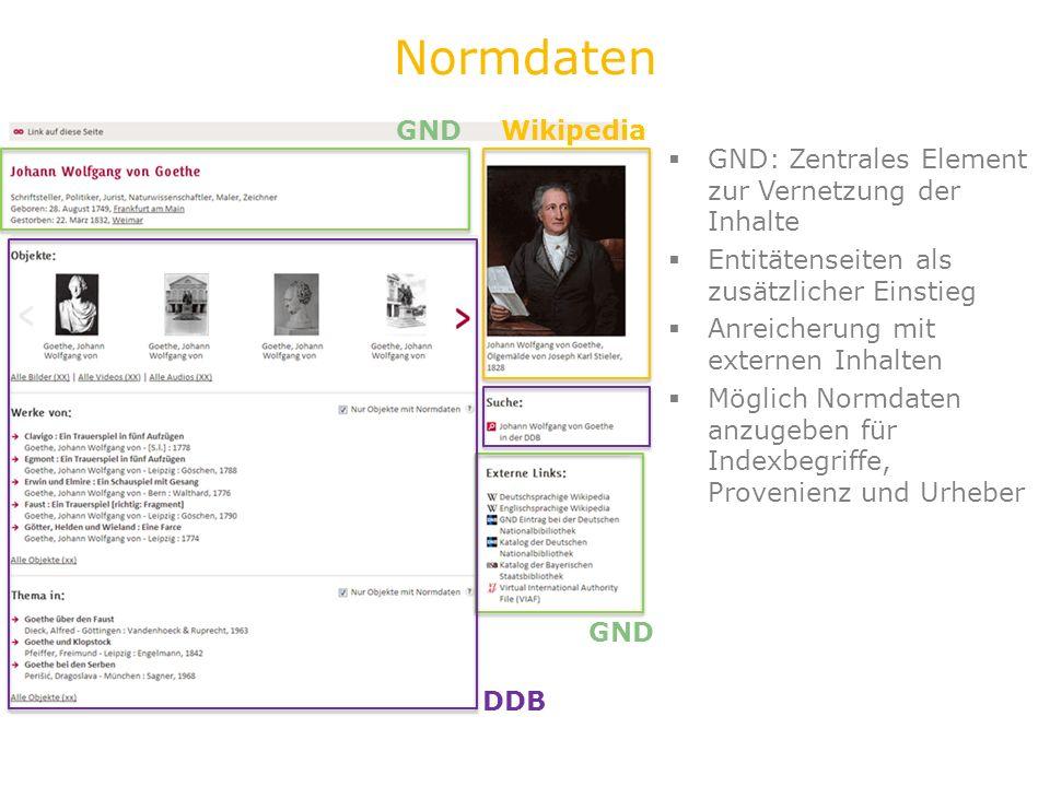 Normdaten Personen-Seite GND Wikipedia
