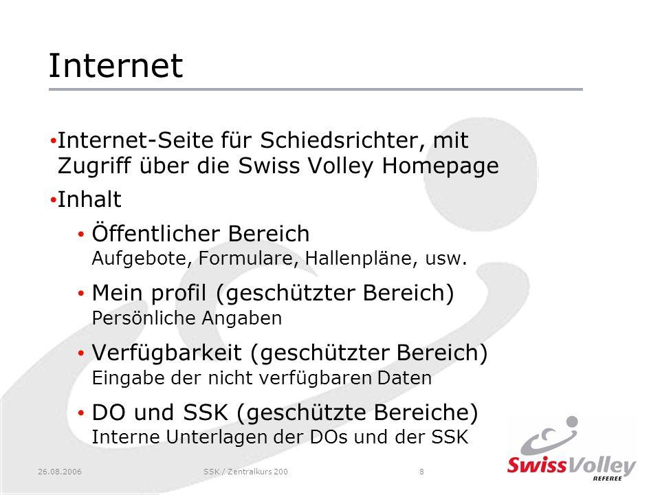 Internet Internet-Seite für Schiedsrichter, mit Zugriff über die Swiss Volley Homepage. Inhalt.