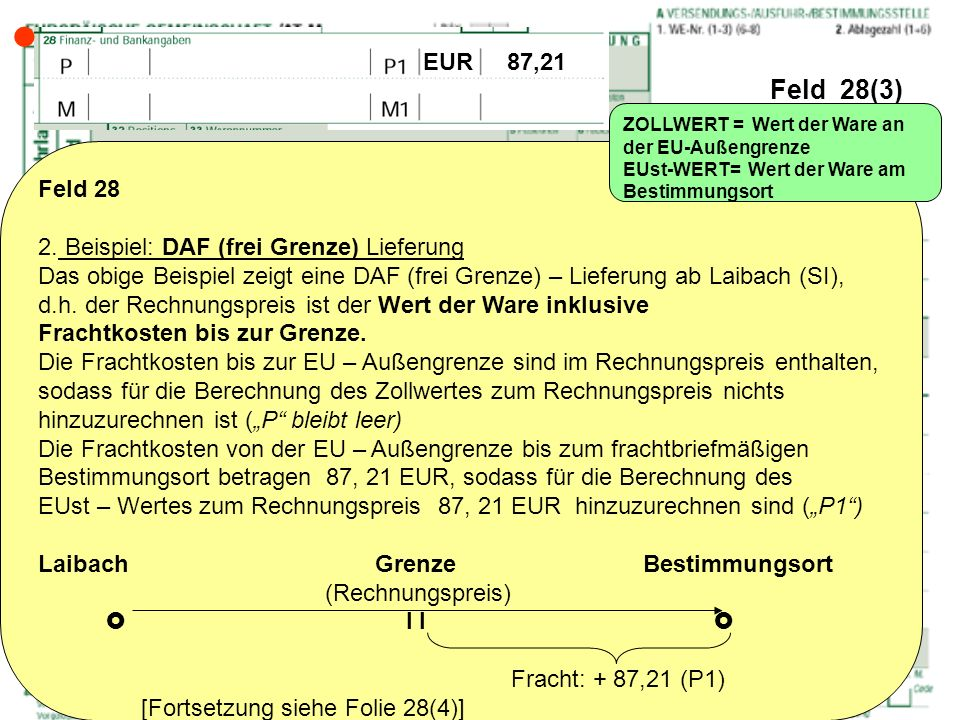  Feld 28(3) EUR 87,21. ZOLLWERT = Wert der Ware an der EU-Außengrenze. EUst-WERT= Wert der Ware am Bestimmungsort.