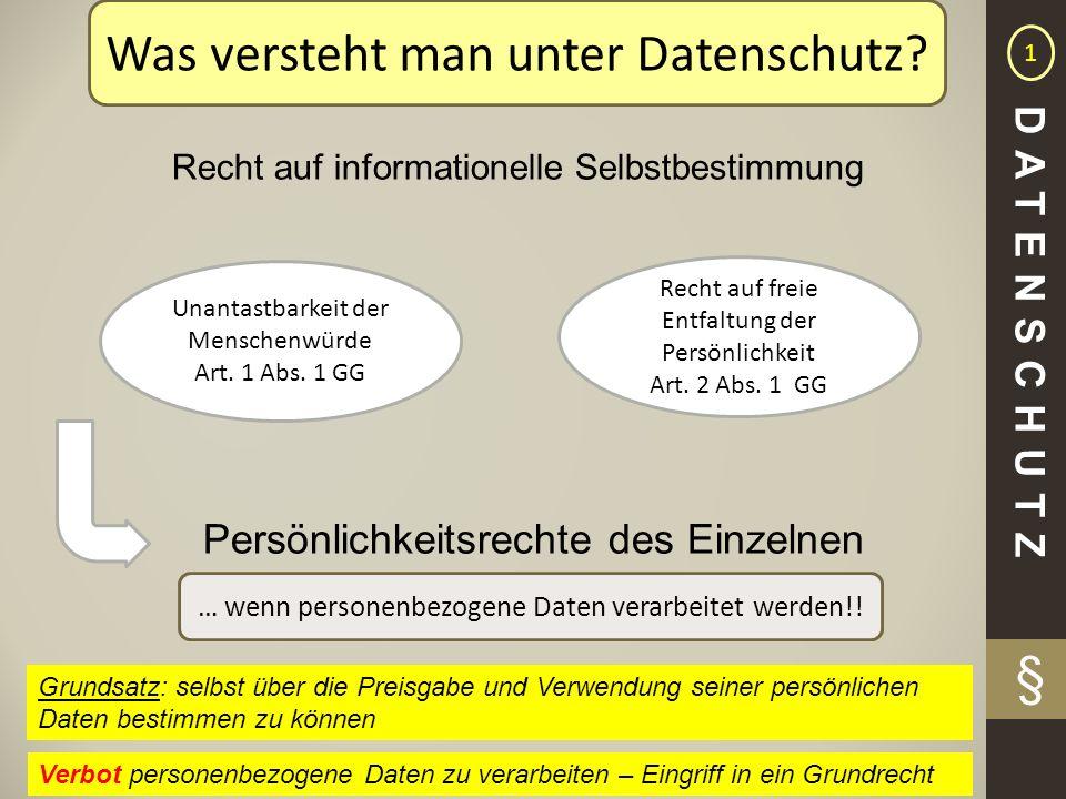 Was versteht man unter Datenschutz