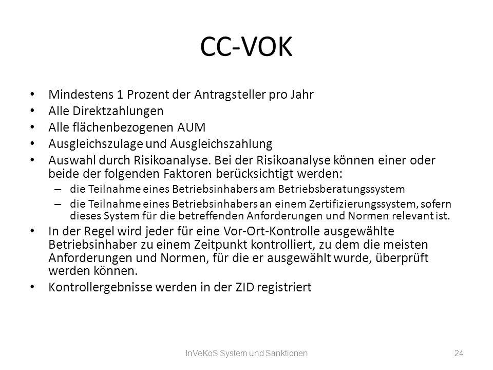 InVeKoS System und Sanktionen