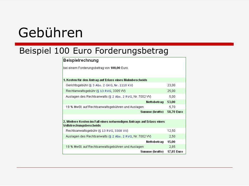 Gebühren Beispiel 100 Euro Forderungsbetrag