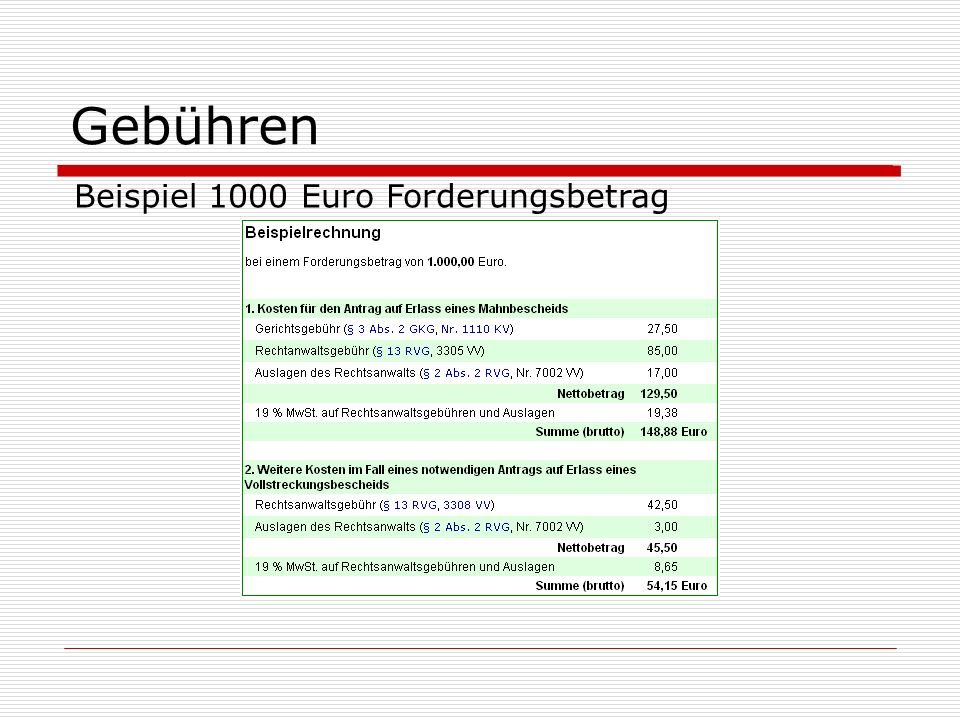Gebühren Beispiel 1000 Euro Forderungsbetrag