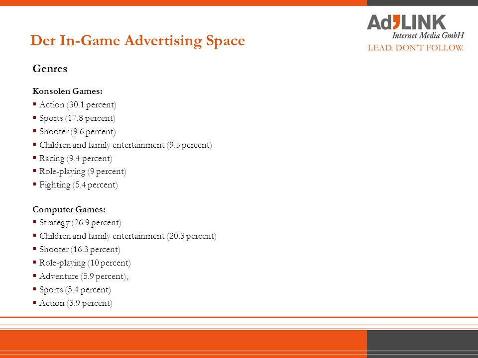 Der In-Game Advertising Space