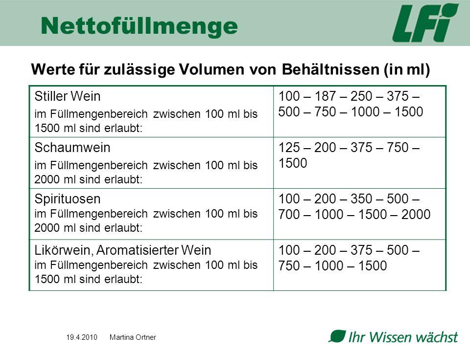 Nettofüllmenge Werte für zulässige Volumen von Behältnissen (in ml)