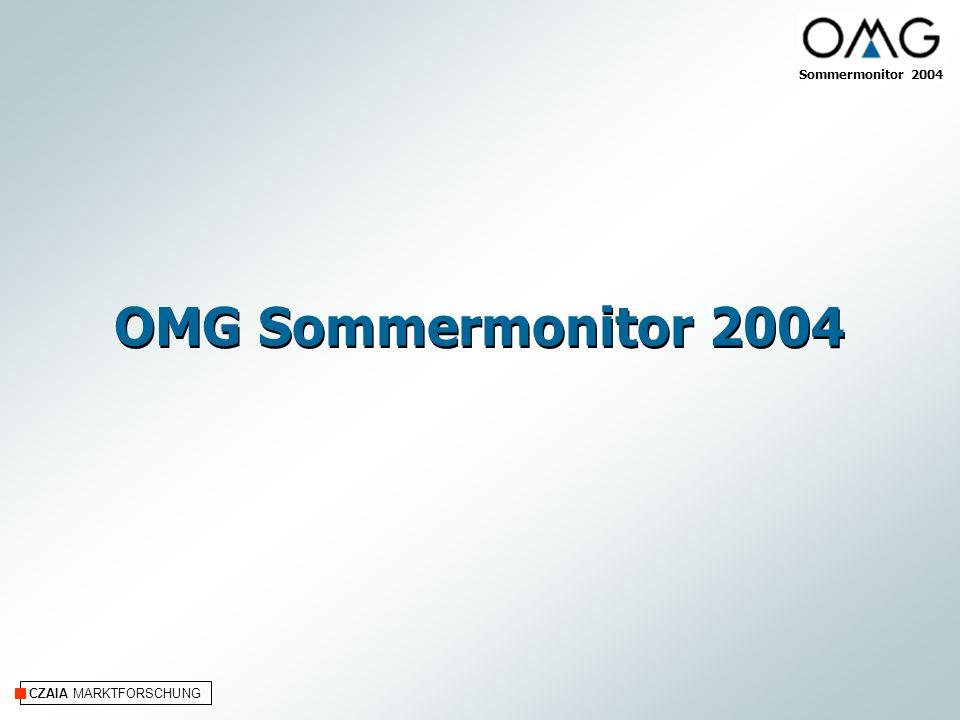 Sommermonitor 2004 OMG Sommermonitor 2004 CZAIA MARKTFORSCHUNG