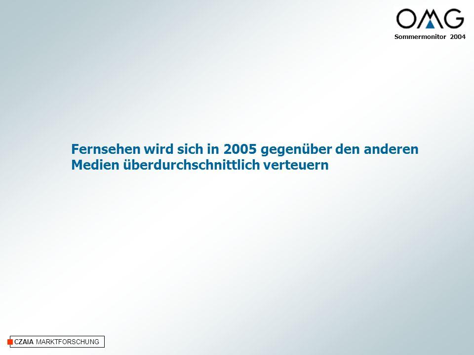 Fernsehen wird sich in 2005 gegenüber den anderen