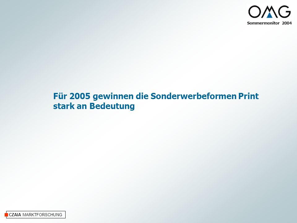 Für 2005 gewinnen die Sonderwerbeformen Print stark an Bedeutung