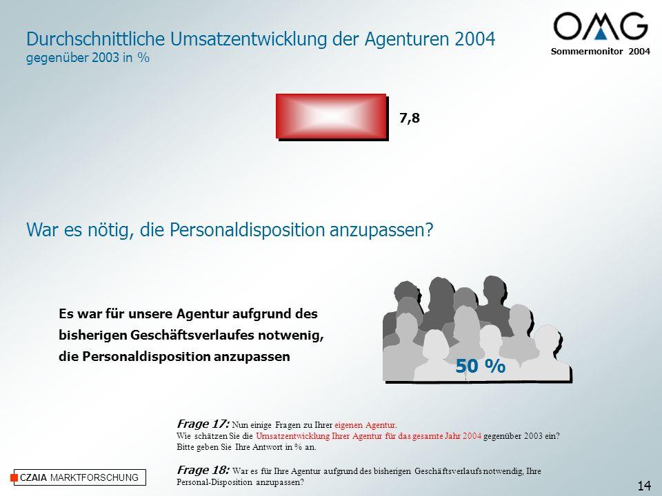 Durchschnittliche Umsatzentwicklung der Agenturen 2004