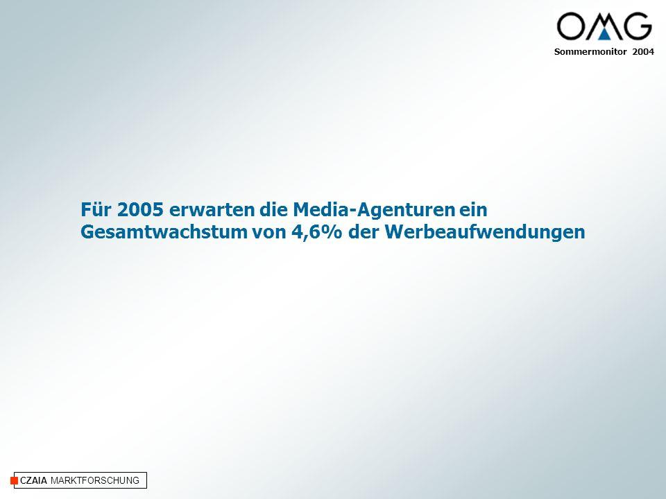 Für 2005 erwarten die Media-Agenturen ein