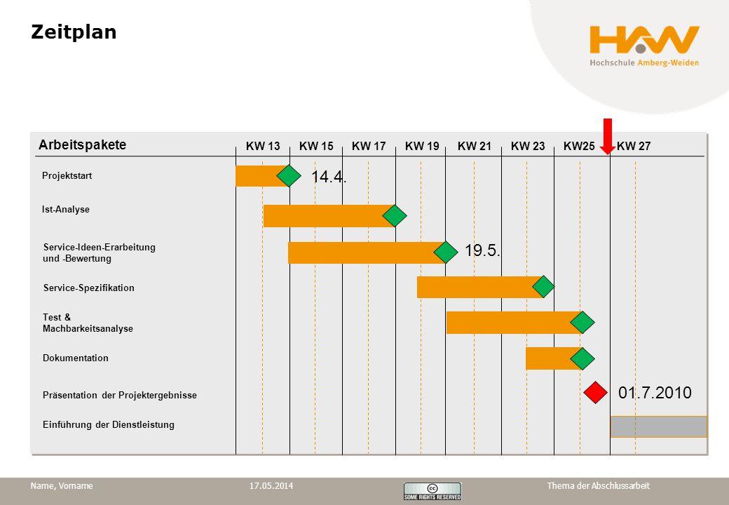 Zeitplan 14.4. 19.5. 01.7.2010 Arbeitspakete KW 13 KW 15 KW 17 KW 19