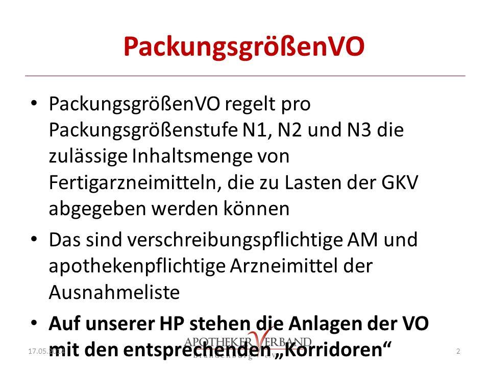 PackungsgrößenVO