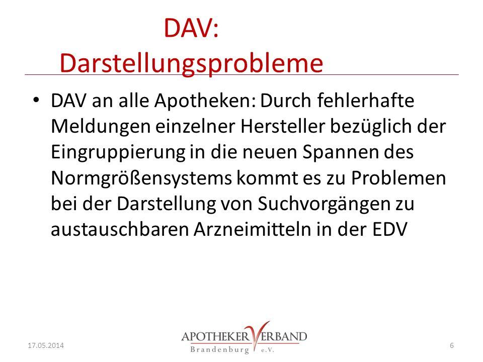 DAV: Darstellungsprobleme