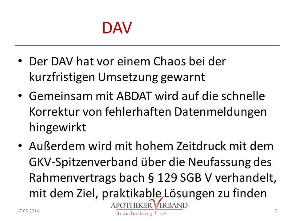 DAV Der DAV hat vor einem Chaos bei der kurzfristigen Umsetzung gewarnt.