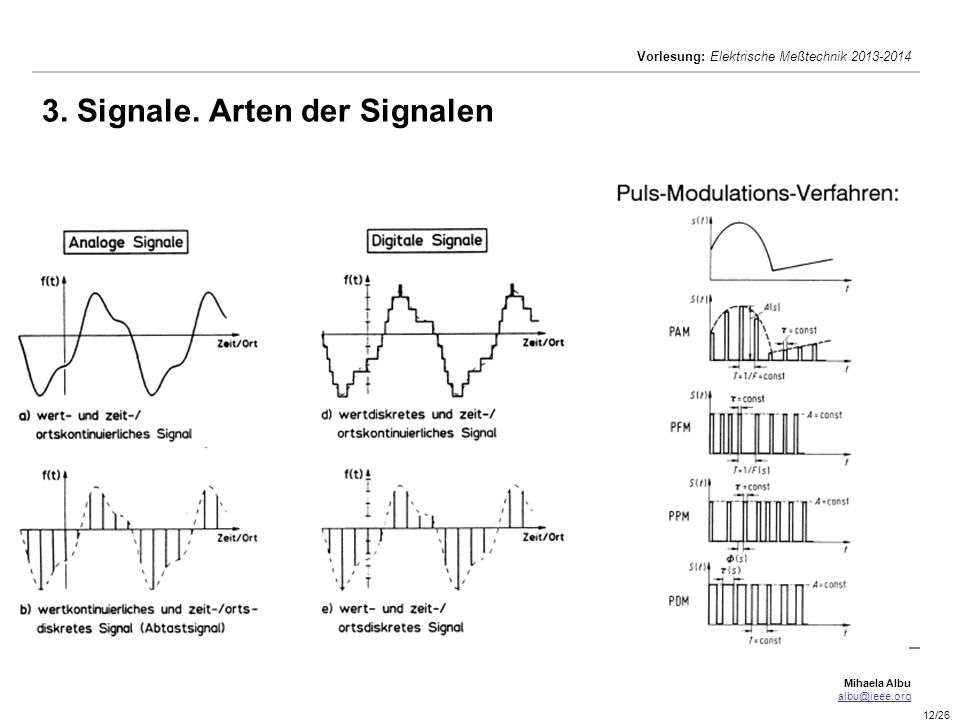 3. Signale. Arten der Signalen