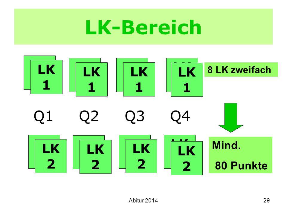 LK-Bereich Q1 Q2 Q3 Q4 LK 1 LK 1 LK 1 LK 1 LK 1 LK 1 LK 2 LK 1 LK 2