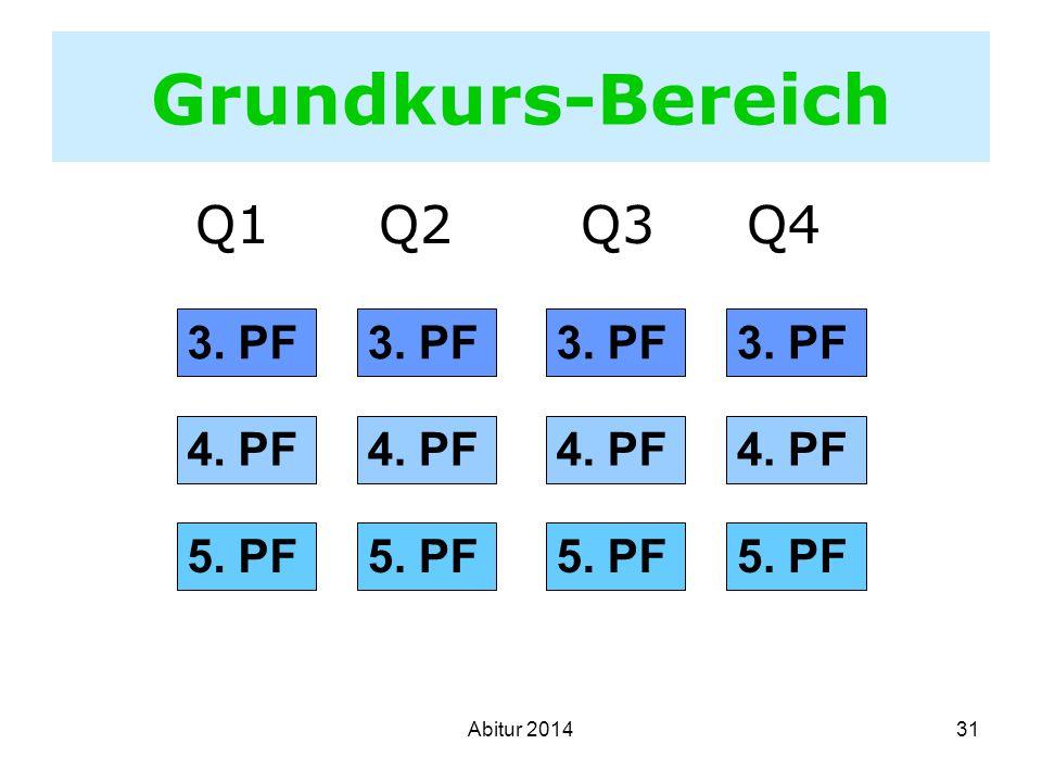 Grundkurs-Bereich Q1 Q2 Q3 Q4 3. PF 3. PF 3. PF 3. PF 4. PF 4. PF