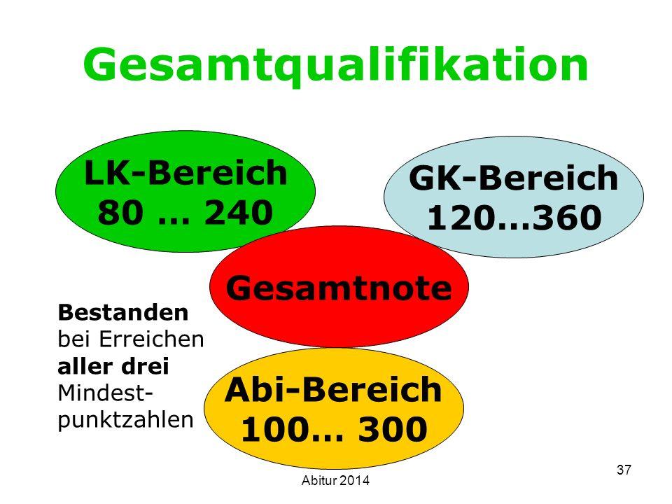 Gesamtqualifikation LK-Bereich GK-Bereich 80 … 240 120…360 Gesamtnote