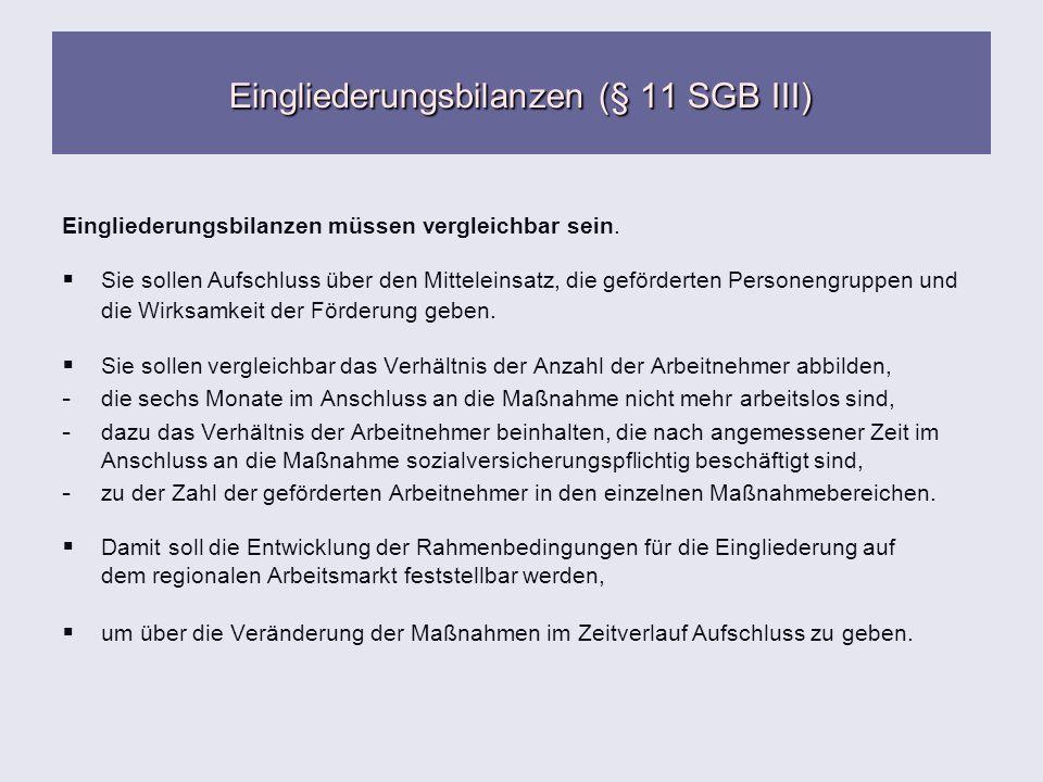 Eingliederungsbilanzen (§ 11 SGB III)