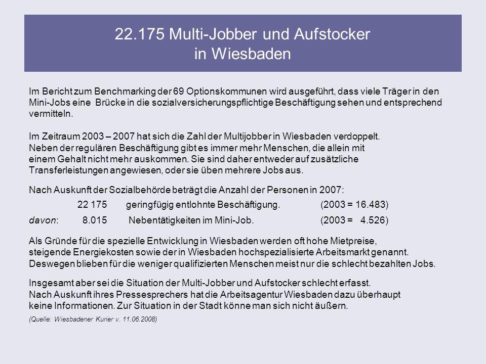 22.175 Multi-Jobber und Aufstocker in Wiesbaden