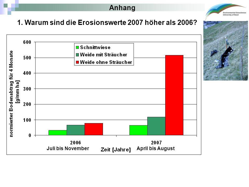 1. Warum sind die Erosionswerte 2007 höher als 2006