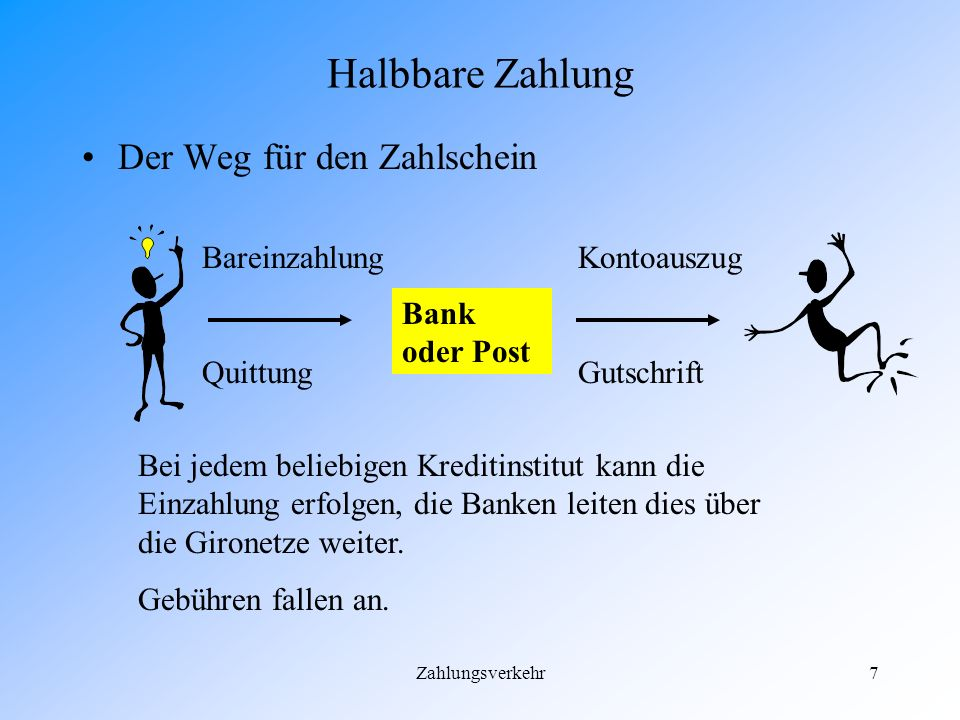 Ideal Zahlung