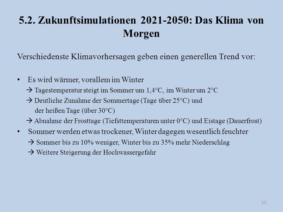 5.2. Zukunftsimulationen 2021-2050: Das Klima von Morgen