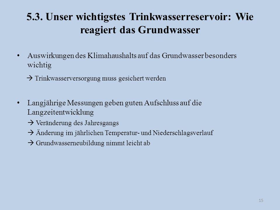 5.3. Unser wichtigstes Trinkwasserreservoir: Wie reagiert das Grundwasser