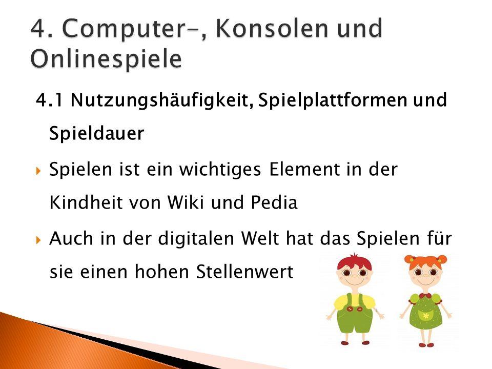 4. Computer-, Konsolen und Onlinespiele