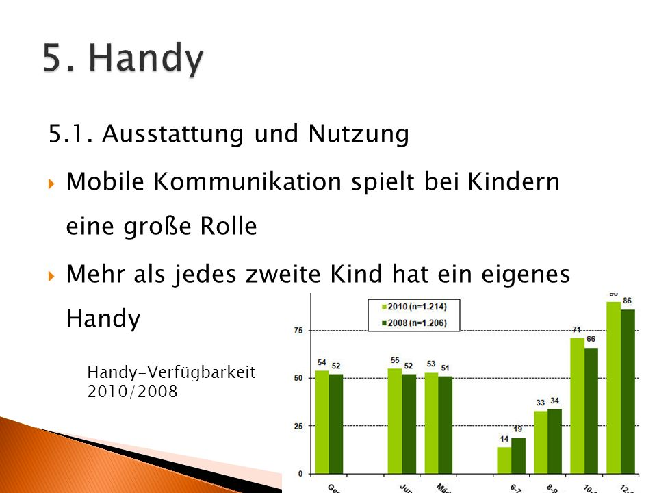 5. Handy 5.1. Ausstattung und Nutzung