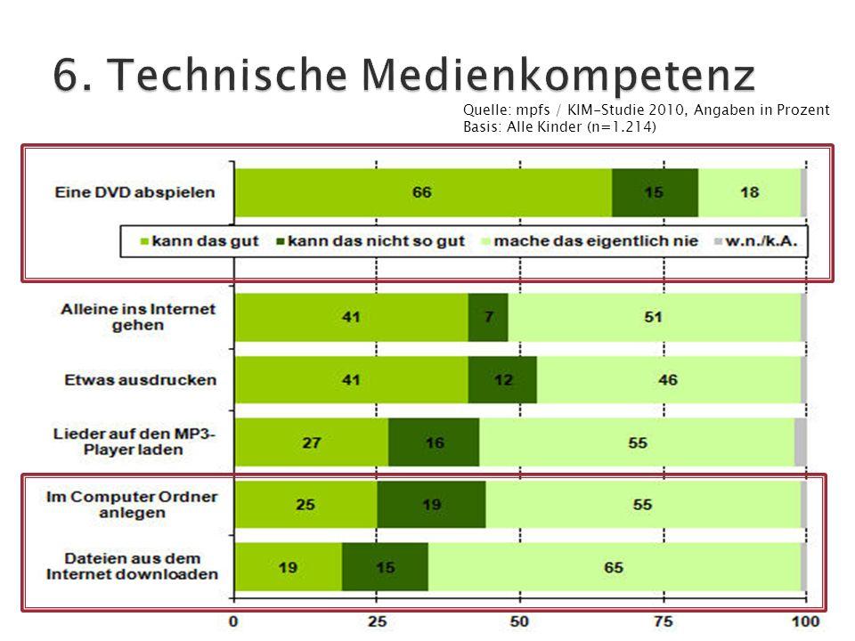 6. Technische Medienkompetenz