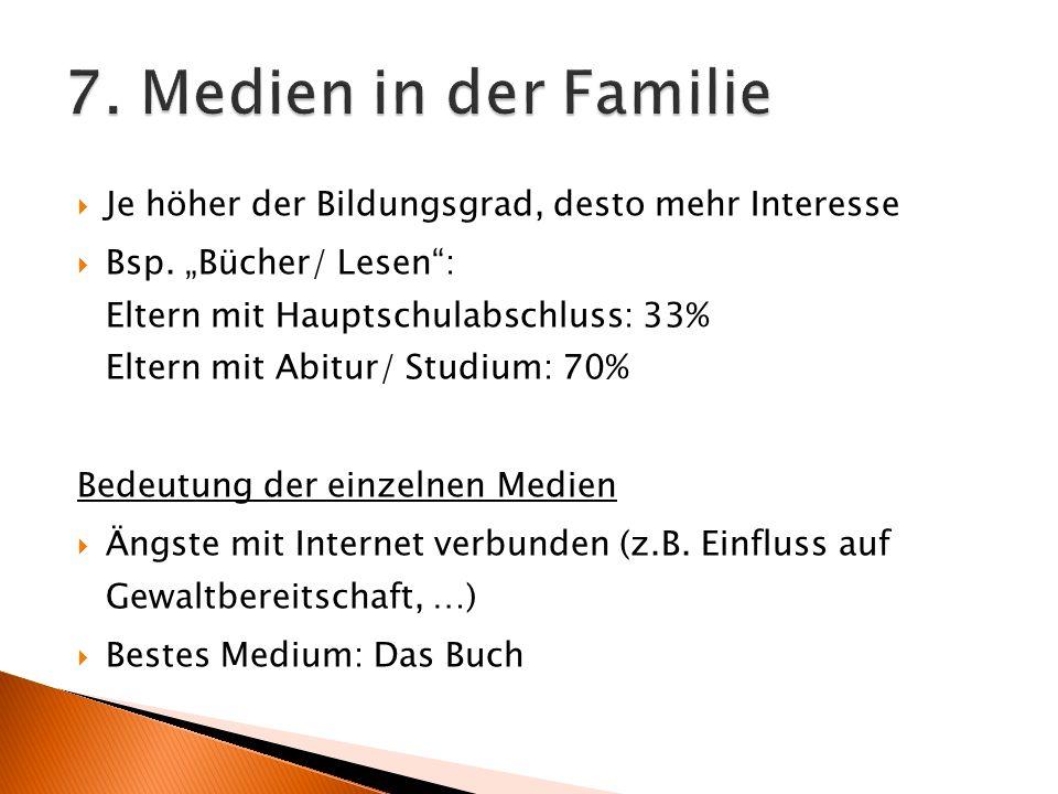 7. Medien in der Familie Je höher der Bildungsgrad, desto mehr Interesse.