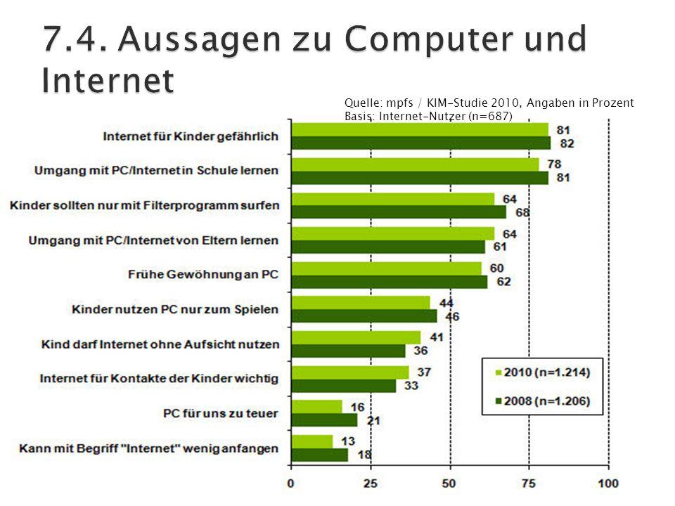 7.4. Aussagen zu Computer und Internet