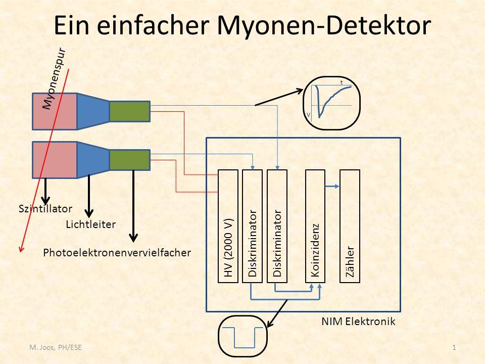 Ein einfacher Myonen-Detektor