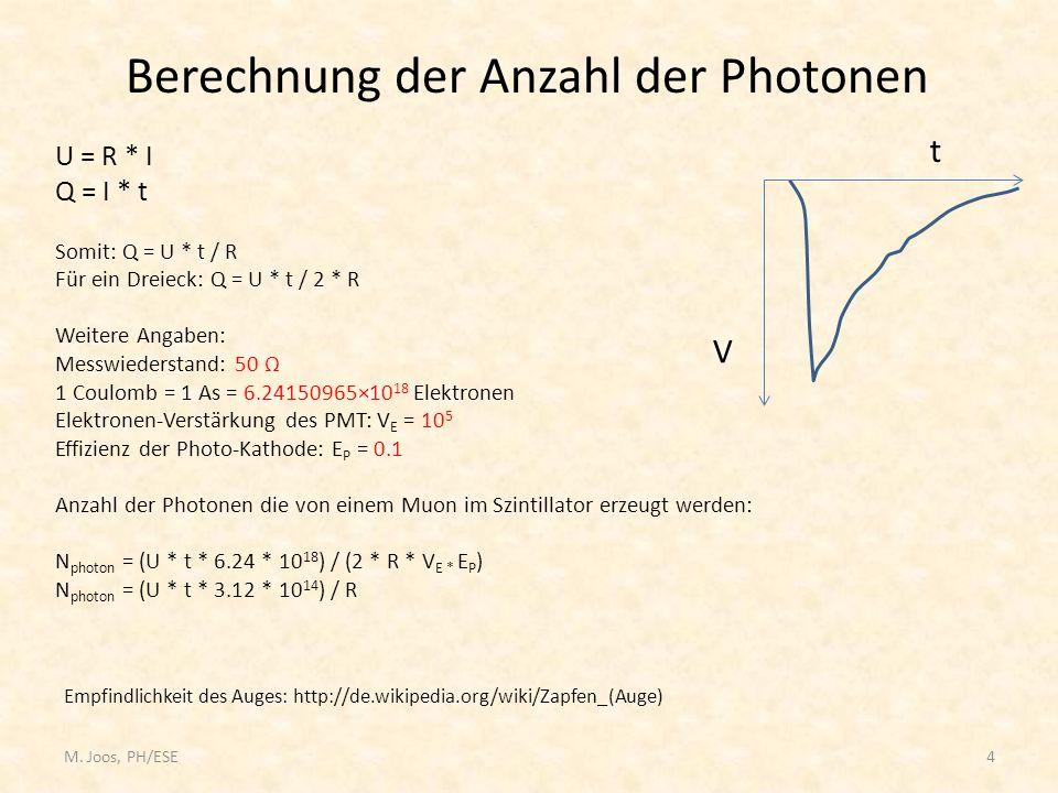 Berechnung der Anzahl der Photonen