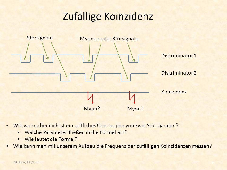 Zufällige Koinzidenz Störsignale Myonen oder Störsignale