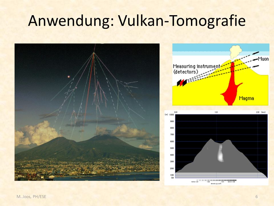 Anwendung: Vulkan-Tomografie